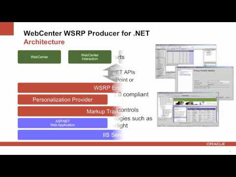 Oracle WebCenter WSRP Producer for .NET Overview