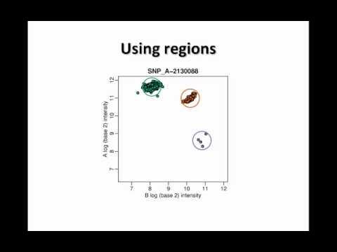 Statistics for Genomcs: Distances and Clustering
