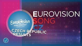 Results of the Czech online selection for Eurovision 2019