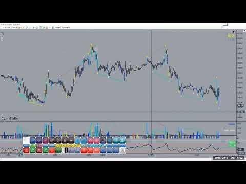 How I Developed the TradeThePlan Method - Trade Tracker Training - Part 1