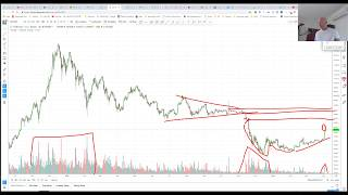 Key Bitcoin Move Flags possible recovery? ETH & XRP to Lag