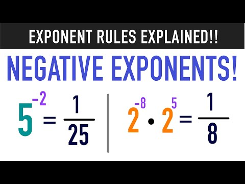 How to Teach Negative Exponents - YouTube