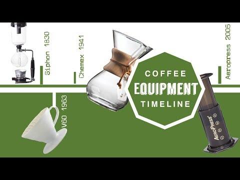 COFFEE EQUIPMENT TIMELINE (2019)