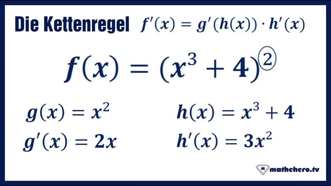 Ableitungen berechnen [Kettenregel] - Mathehero.tv | Online Mathe ...