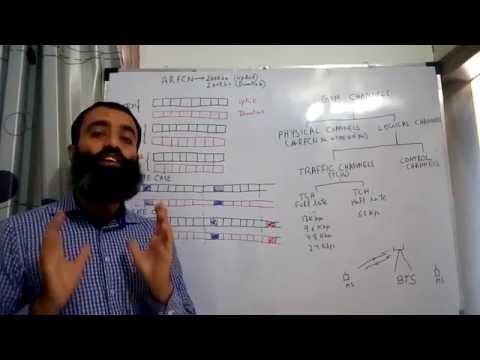 GSM Channels Part 1-Traffic Channels