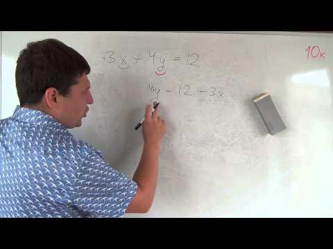 Алгебра 10 класс. 1 сентября. Выразить переменную