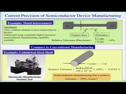 Nanosensor Fabrication