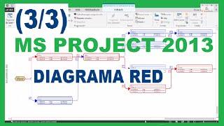 ms project 2013 3 3 fcil de aprender