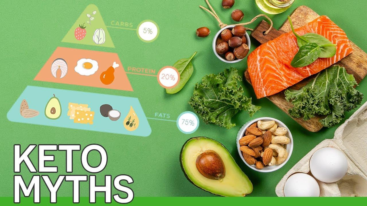 Dieta cetogenica 90 dias