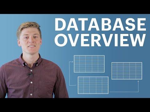 Database Tutorial for Beginners