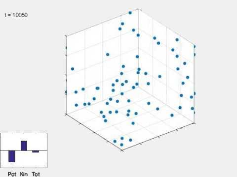 Molecular Dynamics Simulation of 64 Argon Molecules from Cold Start