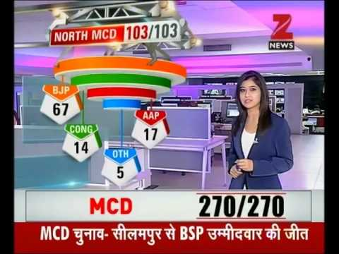 Latest updates on the statistics of vote trend in Delhi MCD elections
