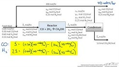 Single Reaction With Recycle