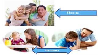 Сімейне право Закони в житті твоєї сім ї Університет юних правознавців
