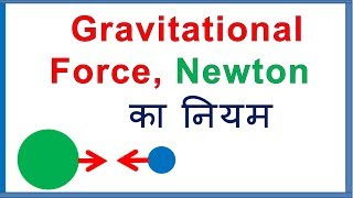 Gravitational force in Hindi - Newton's Law of Gravitation गुरुत्वाकर्षण