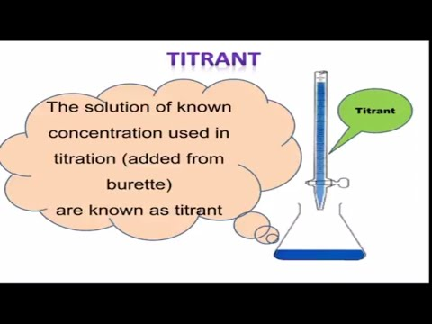 Fundamentals Of Volumetric Analysis- Introduction To Titration  And Types Of Titration