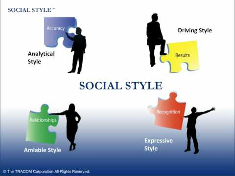 types of groups in social work pdf