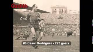 All time top 10 scorers of La Liga