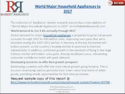 World Major Household Appliances Industry