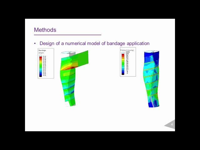 What Impacts Interface Pressure Applied by Elastic Compression Bandages?