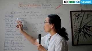 Viết B7 (tiếp theo): Cách viết văn bản hướng dẫn - Phương pháp nấu ăn - Vận dụng