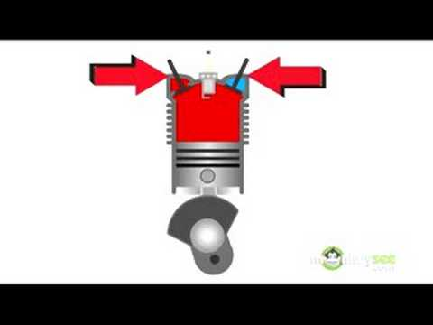 4 Cycle Internal Combustion Engine - Mechanical Parts Travel Video
