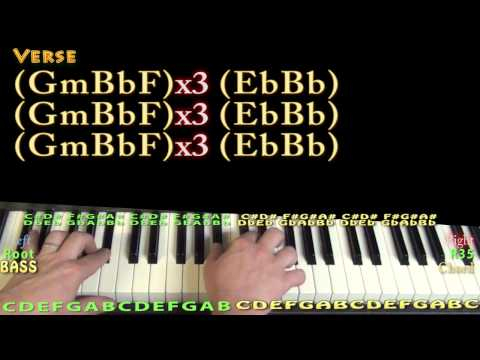 Piano piano chords see you again : See You Again (Wiz Khalifa) Piano Lesson Chord Chart - YouTube