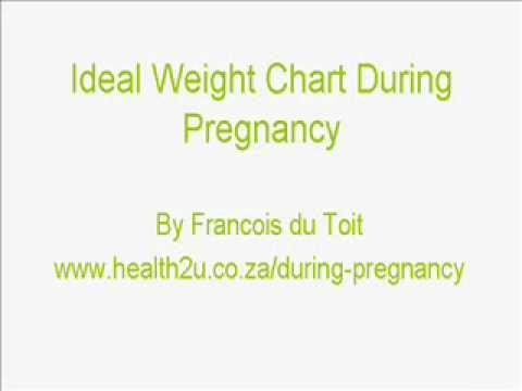 Ideal Weight Chart During Pregnancy Youtube