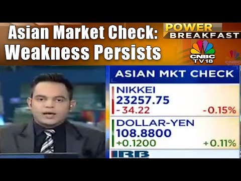 Asian Market Check: Weakness Persists | Power Breakfast | CNBC TV18