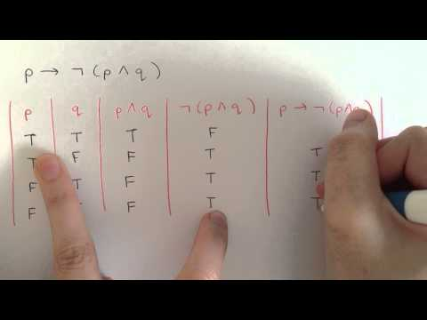 Truth Table Tutorial - Discrete Mathematics Logic