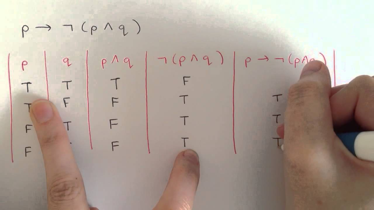 Truth Table Tutorial Discrete Mathematics Logic Youtube