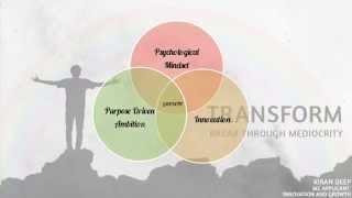 Kiran Deep I Applicant MC Director Growth & Innovation I AIESEC India MC 15.16