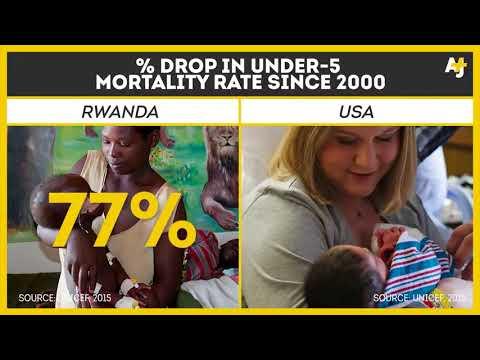 Rwanda healthcare system vs US