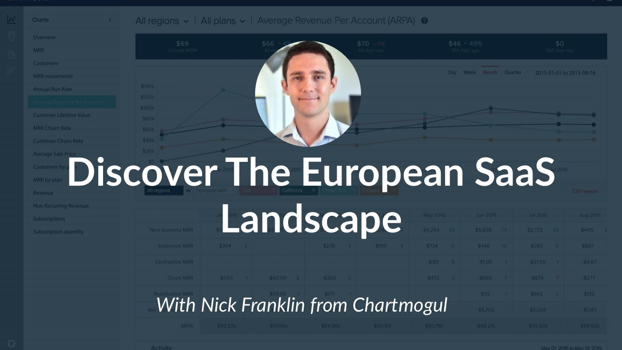 SAASCAST #6 - EUROPEAN SAAS LANDSCAPE - NICK FRANKLIN (CHARTMOGUL)