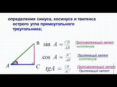 Решение задач с теоремой синусов примеры решений задач по конфликтологии
