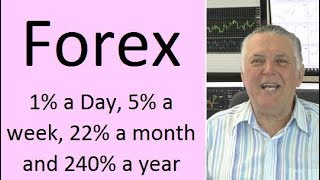 🔥Want a Forex trading Expert Advisor that makes 1% a day, 5% a week, 22% a month and 240% a year.