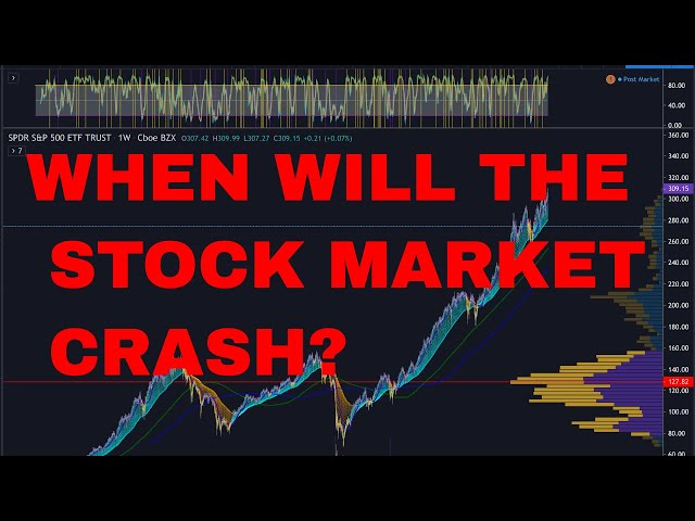 When will Stock Markets Crash and Bitcoin Price Explode?