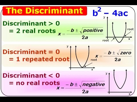 the quadratic formula how to use the discriminant youtube. Black Bedroom Furniture Sets. Home Design Ideas