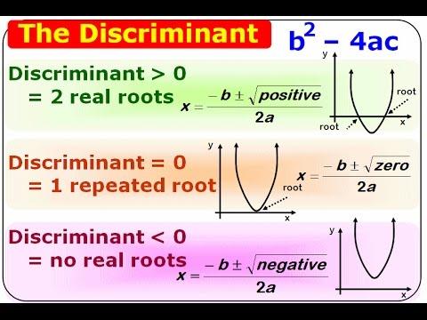 The Quadratic Formula How to Use the Discriminant - YouTube
