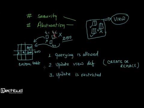 VIEW  In SQL