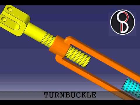 How Turnbuckle Works Animation Youtube