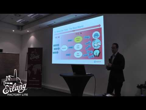 Anton Prokofiev - Implementing Automated Trading System (...)- Berlin Erlang Factory Lite