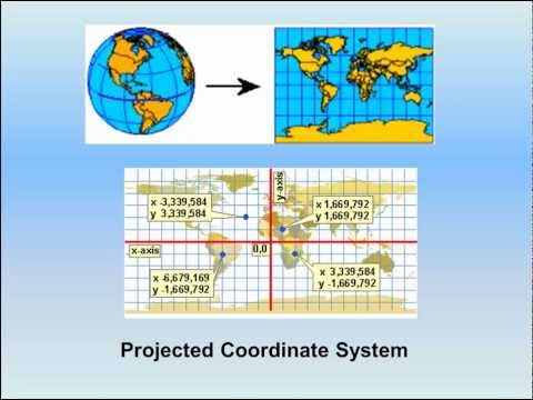 04a GIS: Understanding Coordinate Systems
