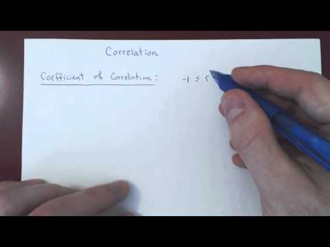 Linear Regression and Correlation - Introduction