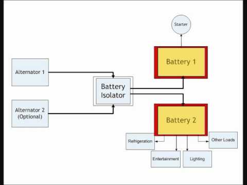 Why do I need a battery isolator YouTube – Isolator Wiring Diagram