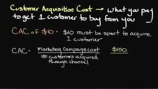 Episode 172: The Customer Acquisition Cost Formula