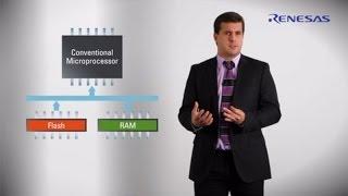 RZ/A1: next generation HMI solutions