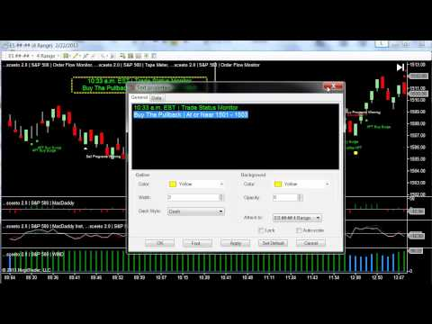 Make Points Not Ticks Consistently With Sceeto Emini Trade Setups