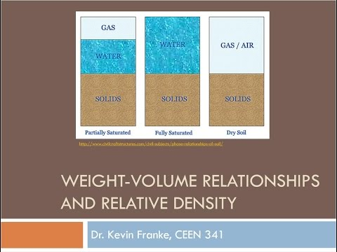 relative density of soil pdf