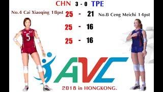 China vs Taipei - Volleyball Women